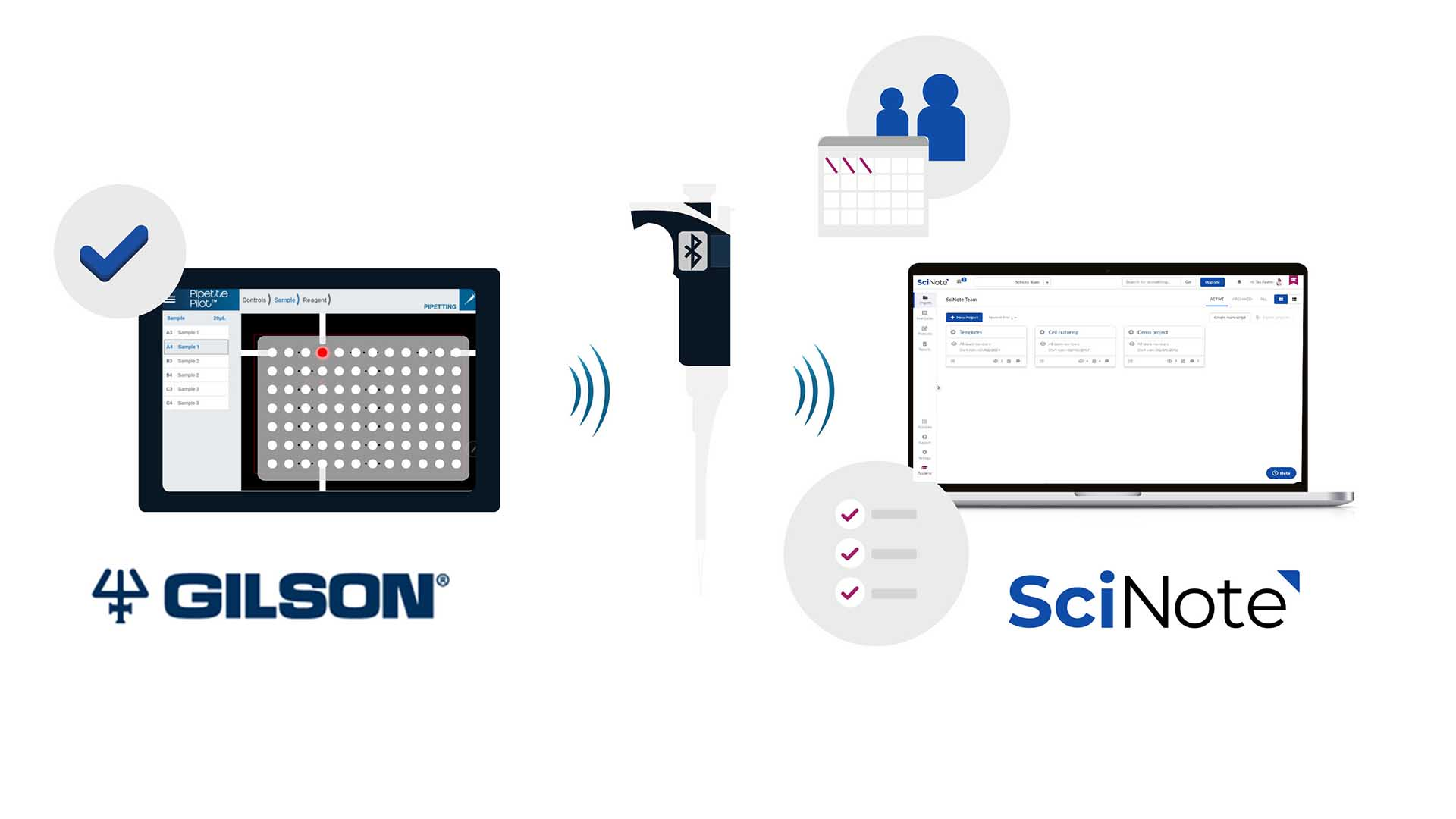 Gilson and SciNote integration