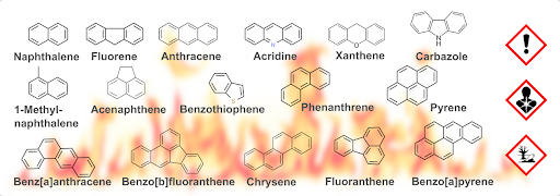 Structures of investigated polycyclic aromatic hydrocarbons