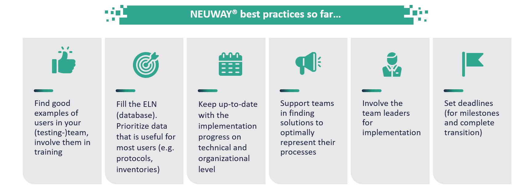 NEUWAY Pharma best practices