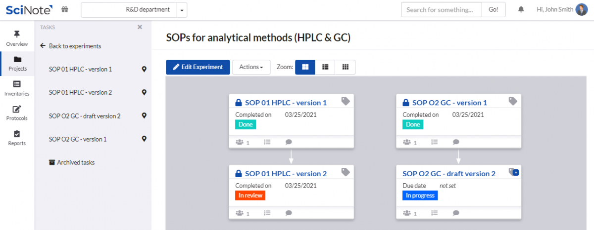 SOPs for analytical metods